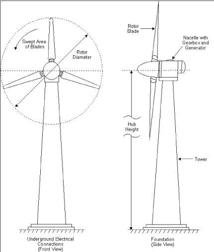 ocotillo express wind facility